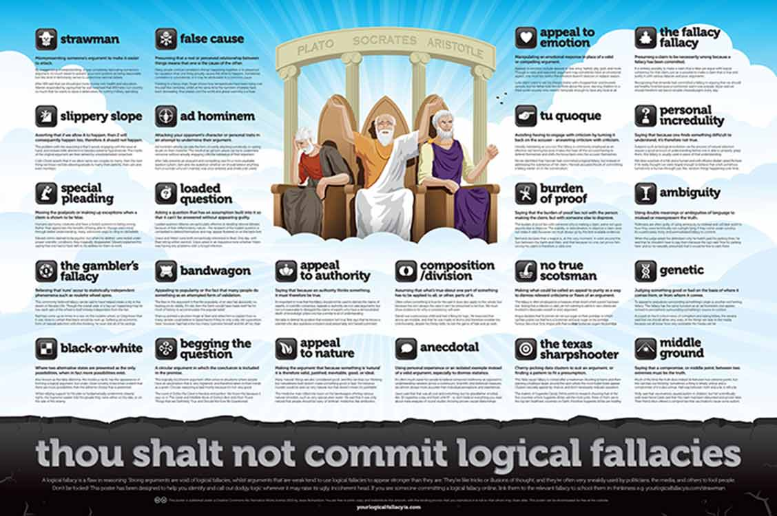 Lists of Fallacies Have an Important Shortcoming - Ordinary Times