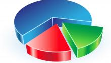 NEET Games with Statistics...