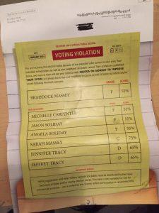 votingviolation