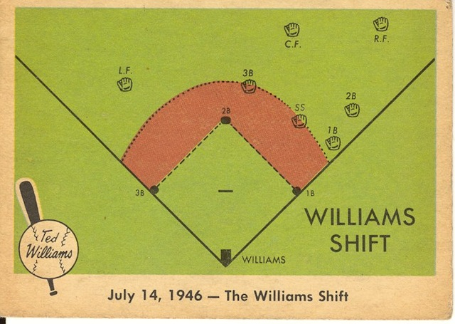 ted-williams-shift-fleer-1959-121613