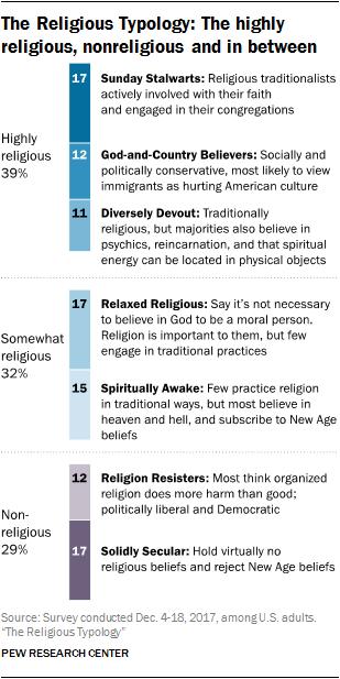 Ordinary Sunday Brunch: Culture Quick Links