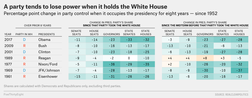 One Month out from the Election: Give Your Analysis and Make Your Predictions