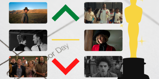 The 2022 Best Picture Race: Pre-Festivals Projections