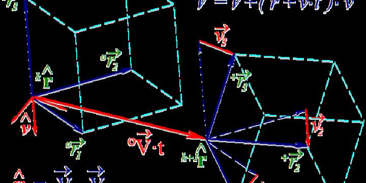 Thursday Throughput: Tensor Calculus Edition